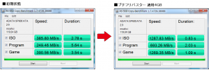 ADATA 128GB AS SSD copy bench 比較